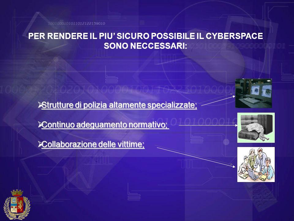 PER RENDERE IL PIU' SICURO POSSIBILE IL CYBERSPACE SONO NECCESSARI: