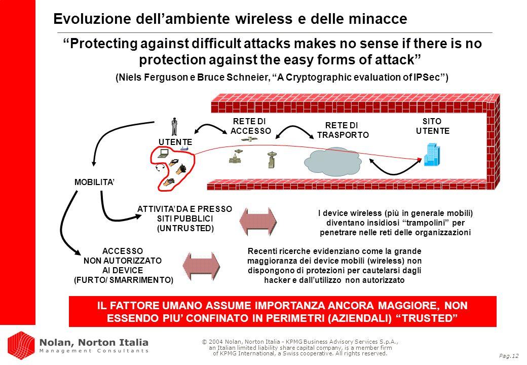 Evoluzione dell'ambiente wireless e delle minacce