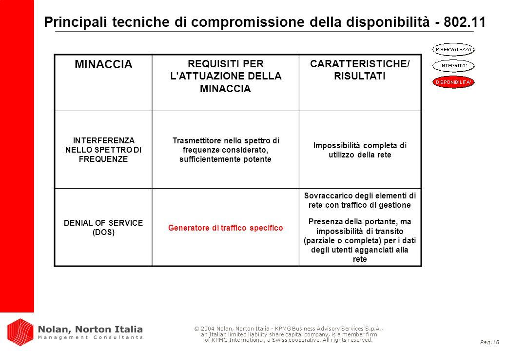 Principali tecniche di compromissione della disponibilità - 802.11