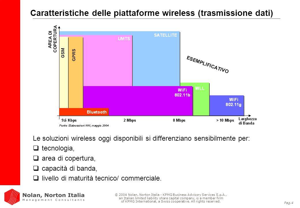 Caratteristiche delle piattaforme wireless (trasmissione dati)