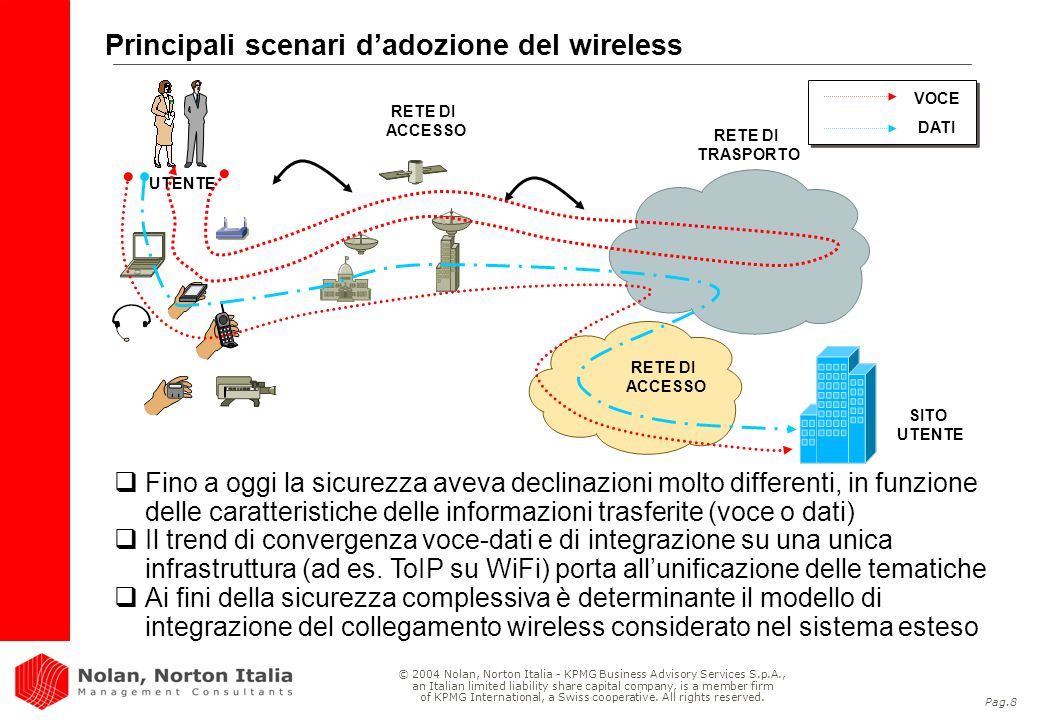 Principali scenari d'adozione del wireless