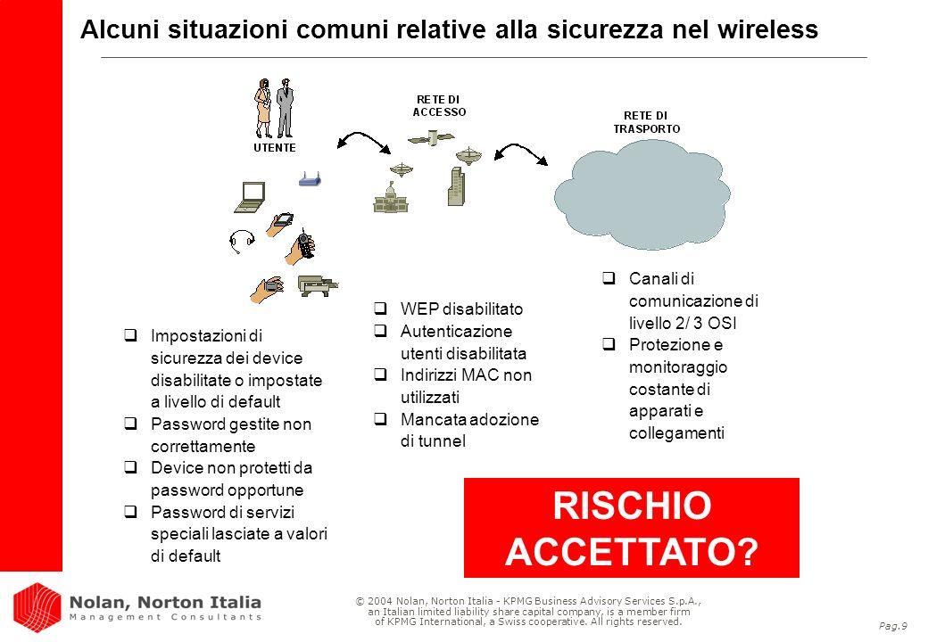 Alcuni situazioni comuni relative alla sicurezza nel wireless