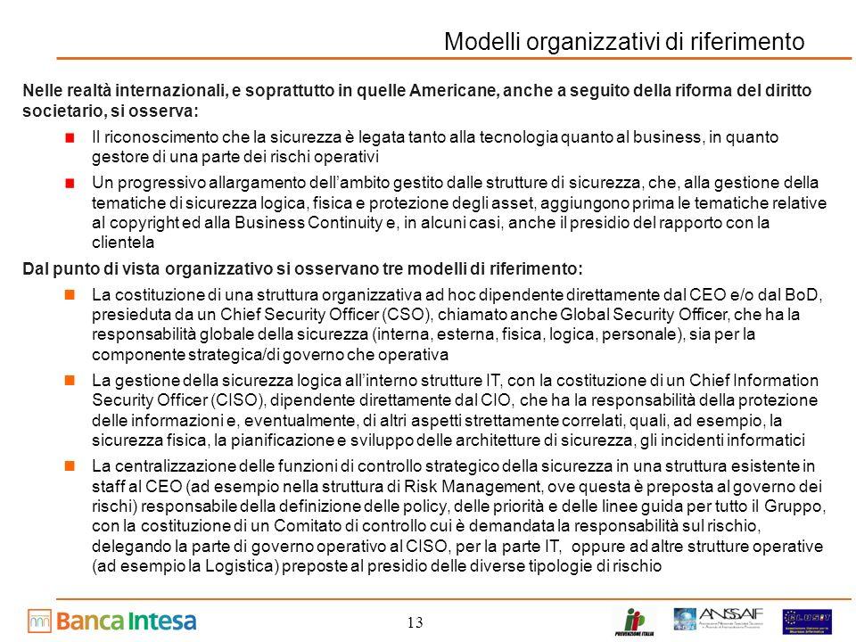 Modelli organizzativi di riferimento