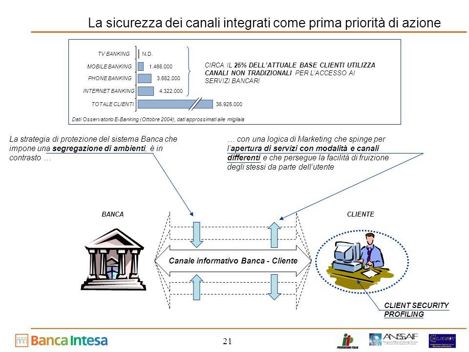 La sicurezza dei canali integrati come prima priorità di azione