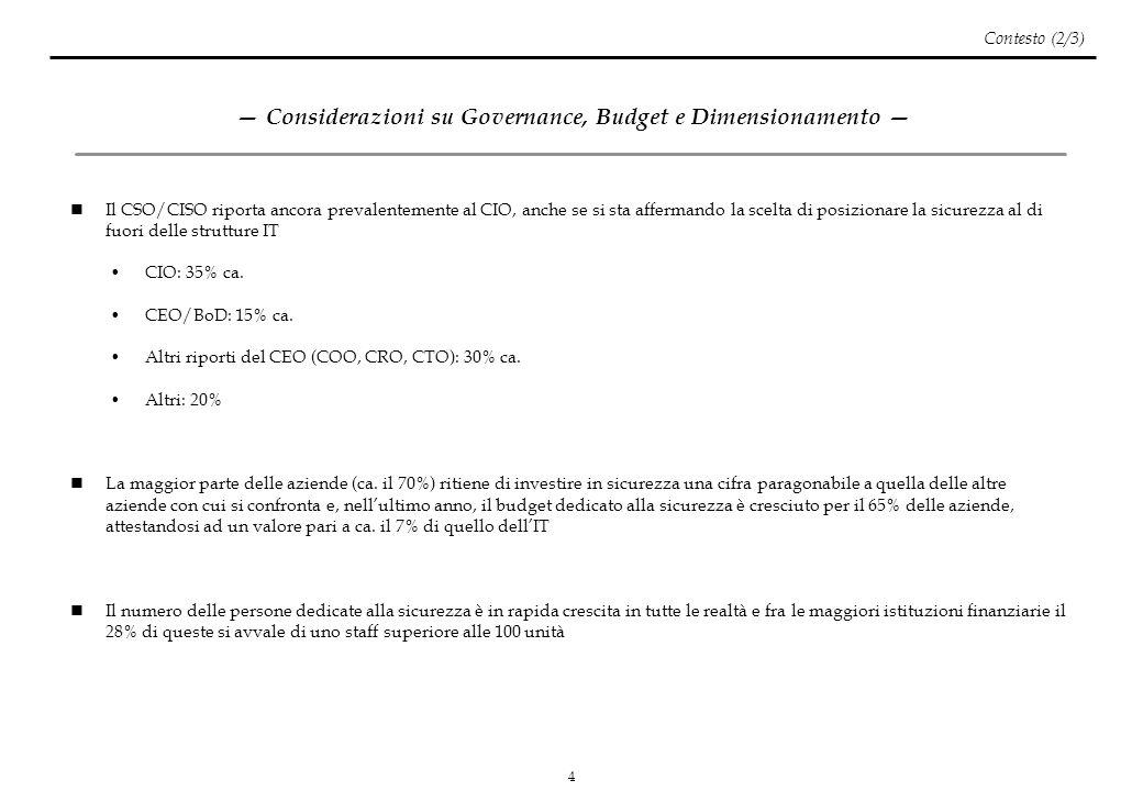— Considerazioni su Governance, Budget e Dimensionamento —