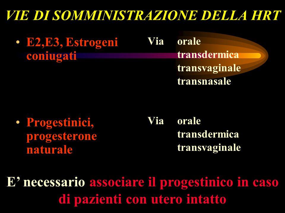 VIE DI SOMMINISTRAZIONE DELLA HRT