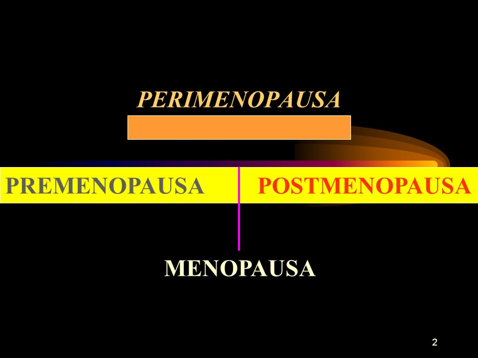 PERIMENOPAUSA PREMENOPAUSA POSTMENOPAUSA MENOPAUSA