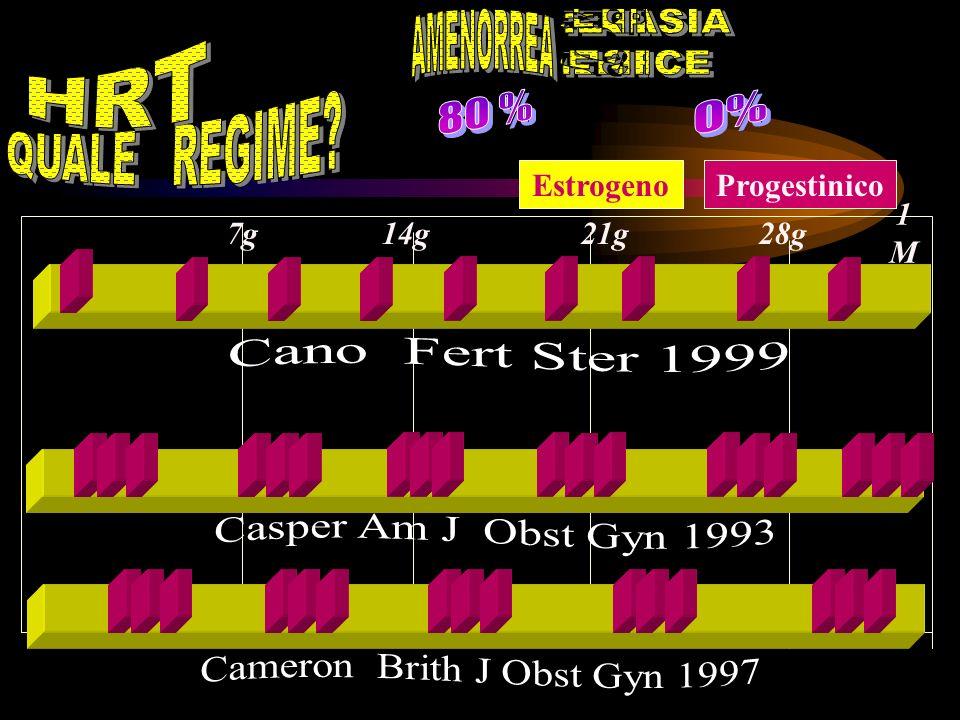 Cameron Brith J Obst Gyn 1997