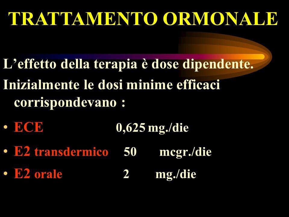 TRATTAMENTO ORMONALE L'effetto della terapia è dose dipendente.