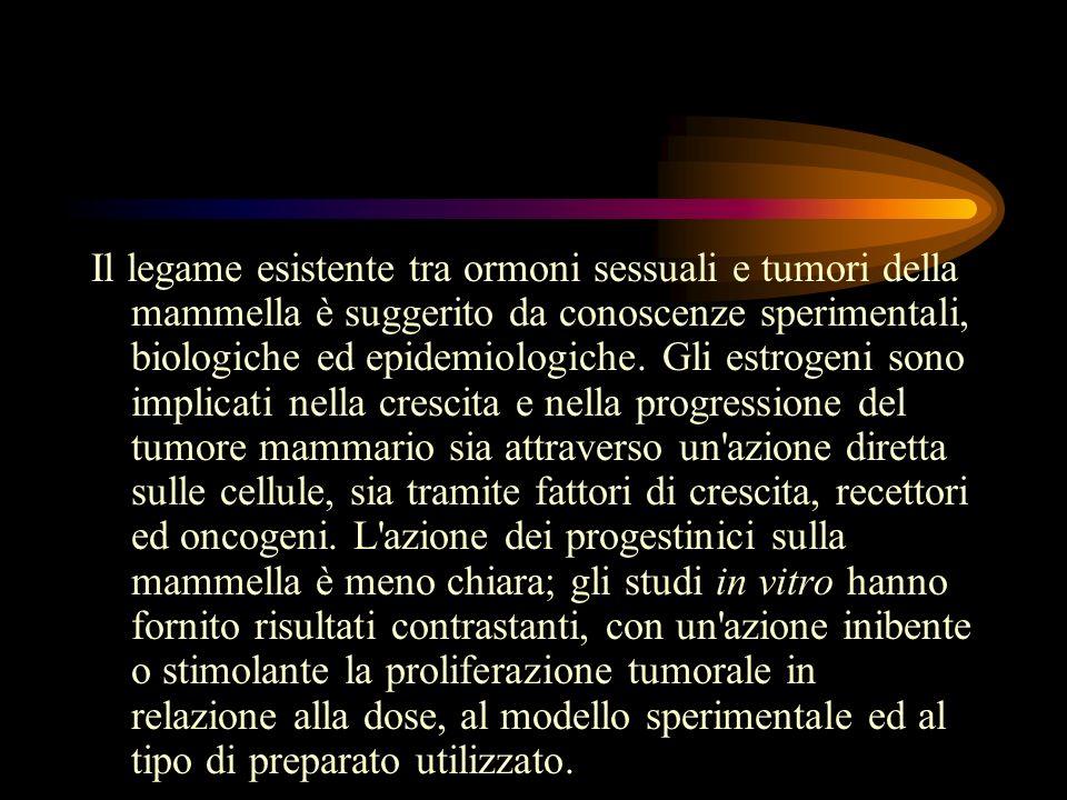 Il legame esistente tra ormoni sessuali e tumori della mammella è suggerito da conoscenze sperimentali, biologiche ed epidemiologiche.