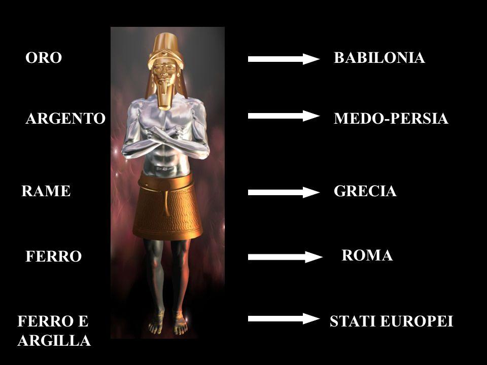 ORO BABILONIA ARGENTO MEDO-PERSIA RAME GRECIA FERRO ROMA FERRO E ARGILLA STATI EUROPEI