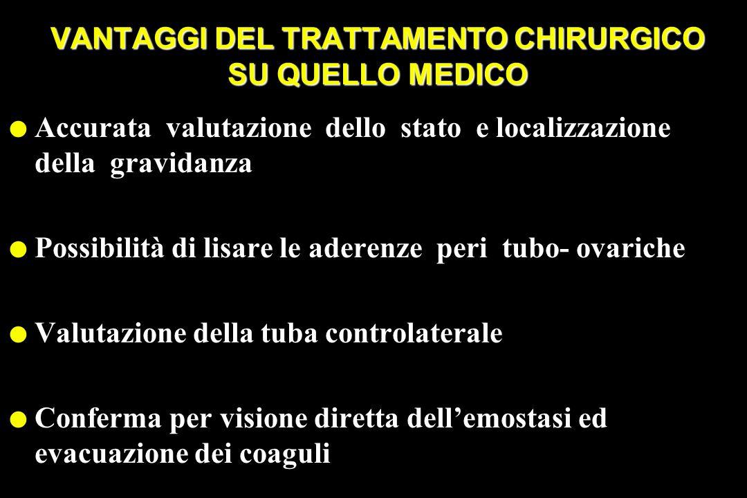 VANTAGGI DEL TRATTAMENTO CHIRURGICO SU QUELLO MEDICO