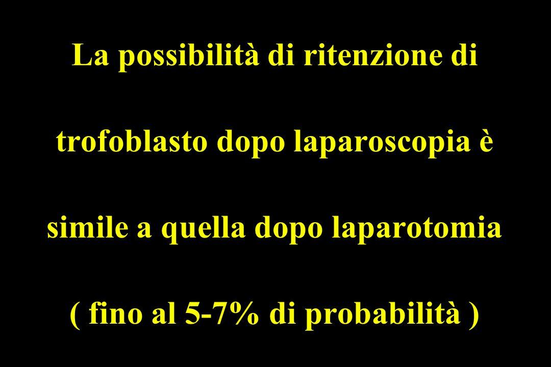 La possibilità di ritenzione di trofoblasto dopo laparoscopia è