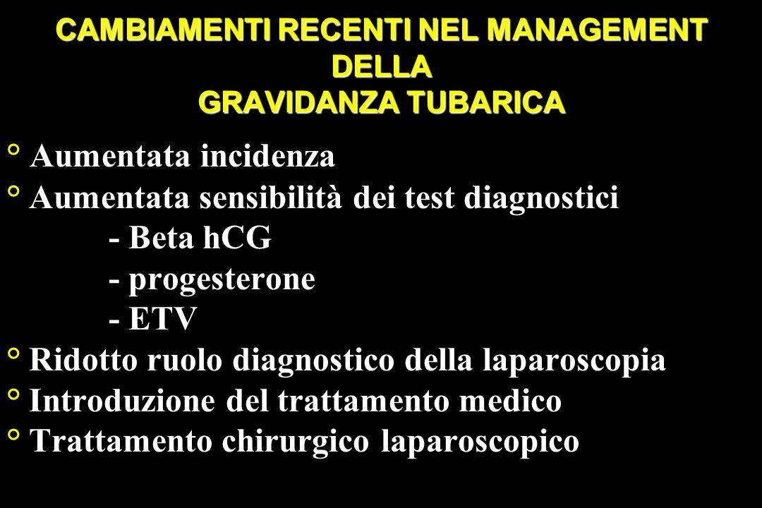 CAMBIAMENTI RECENTI NEL MANAGEMENT DELLA GRAVIDANZA TUBARICA