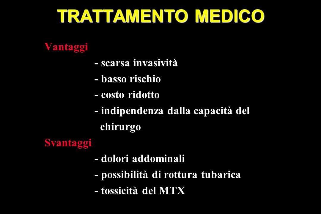 TRATTAMENTO MEDICO Vantaggi - scarsa invasività - basso rischio