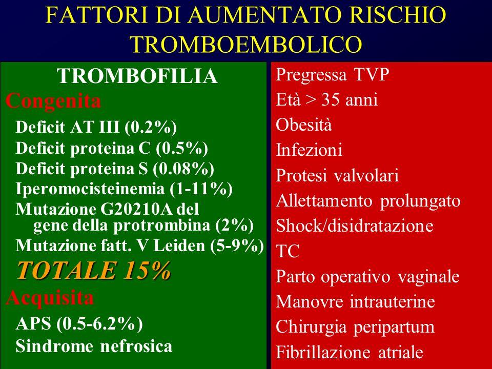FATTORI DI AUMENTATO RISCHIO TROMBOEMBOLICO