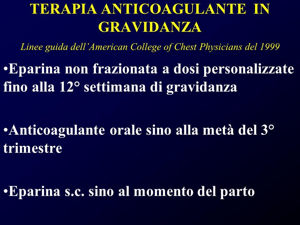 TERAPIA ANTICOAGULANTE IN GRAVIDANZA Linee guida dell'American College of Chest Physicians del 1999