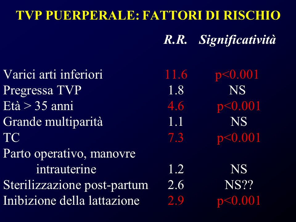 TVP PUERPERALE: FATTORI DI RISCHIO