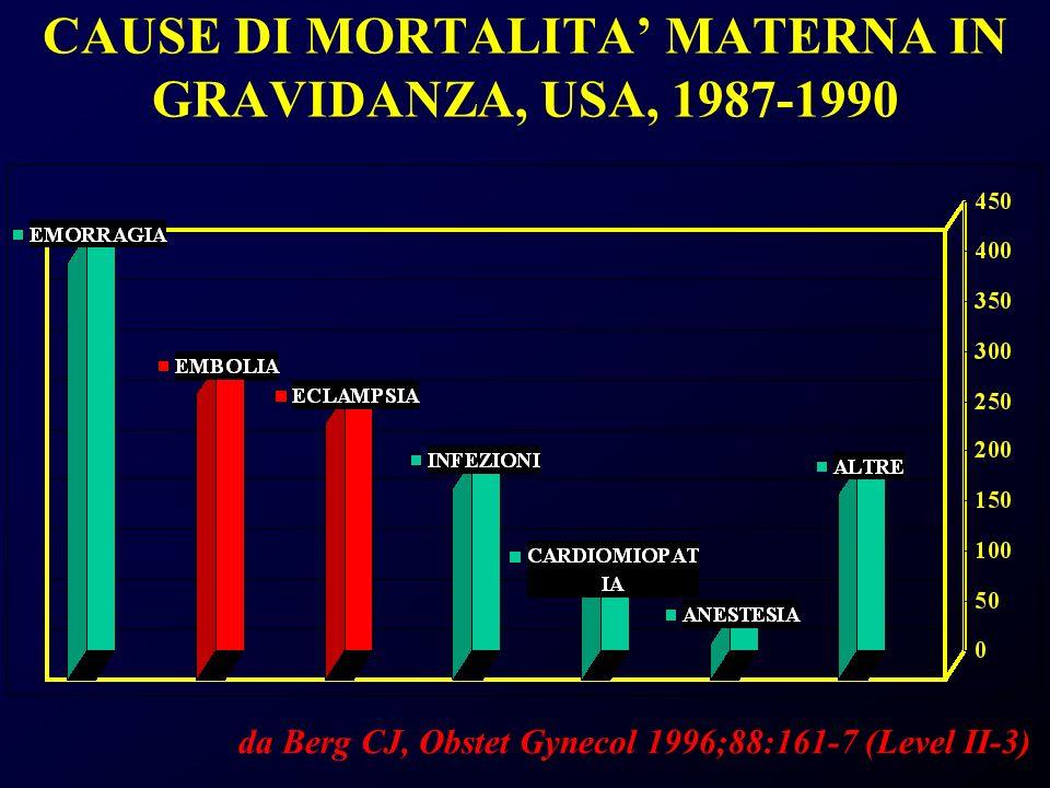 CAUSE DI MORTALITA' MATERNA IN GRAVIDANZA, USA, 1987-1990