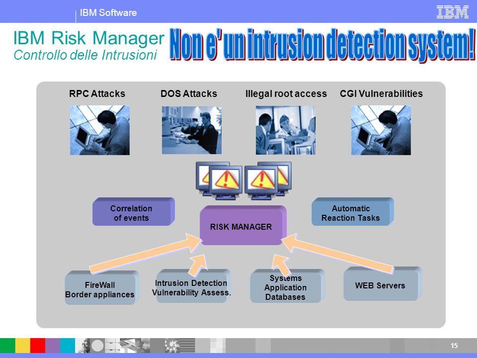 IBM Risk Manager Controllo delle Intrusioni
