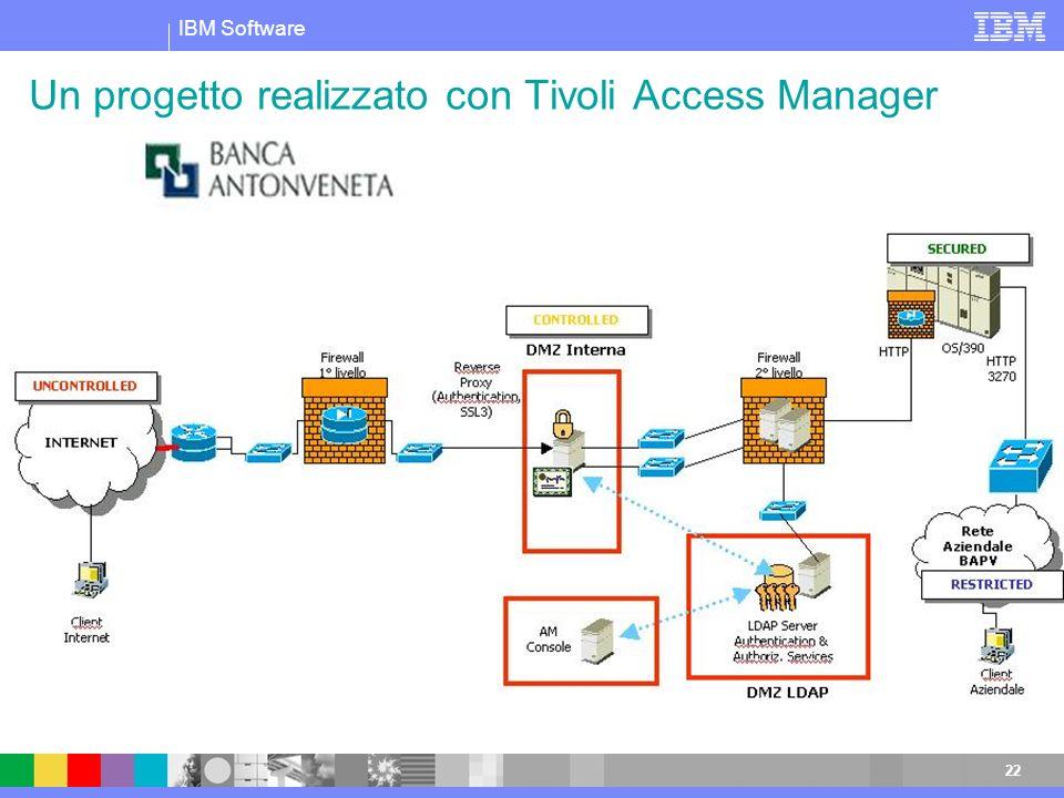 Un progetto realizzato con Tivoli Access Manager