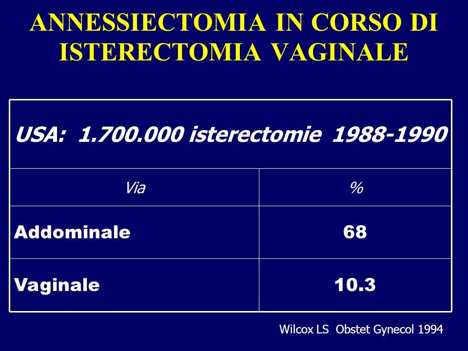 ANNESSIECTOMIA IN CORSO DI ISTERECTOMIA VAGINALE