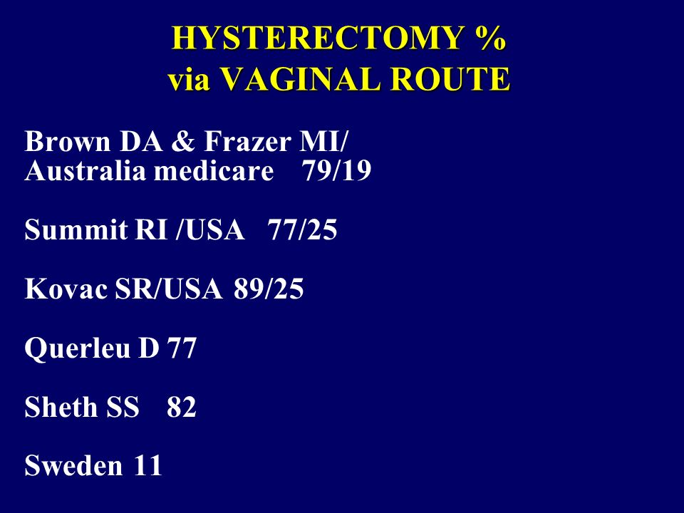 HYSTERECTOMY % via VAGINAL ROUTE