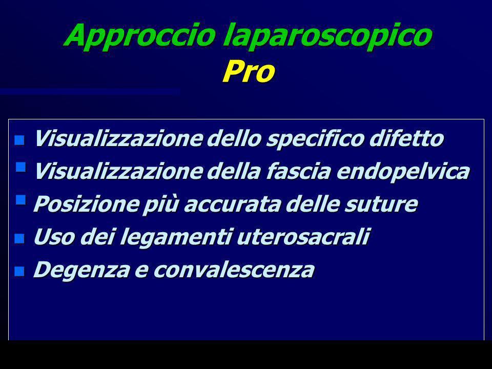 Approccio laparoscopico Pro
