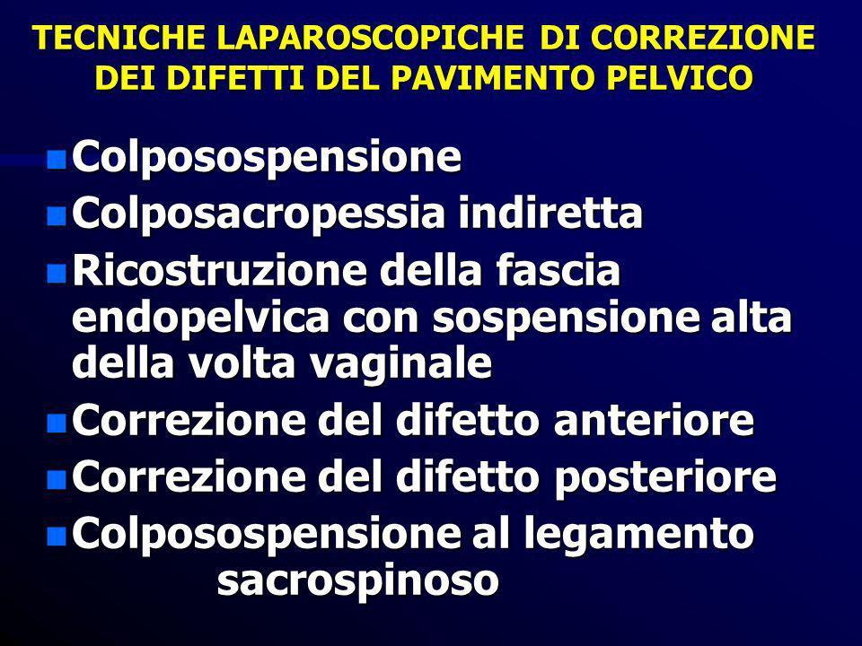 Colposacropessia indiretta