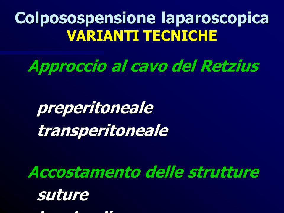 Colposospensione laparoscopica VARIANTI TECNICHE