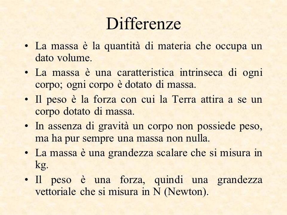 Differenze La massa è la quantità di materia che occupa un dato volume.