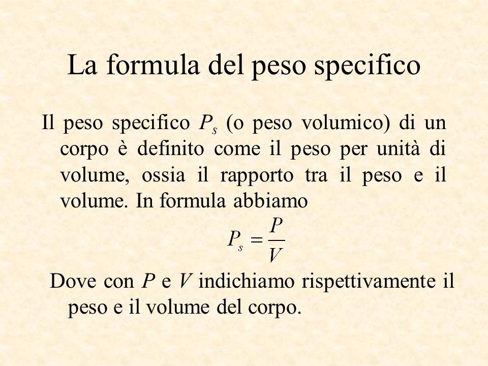 La formula del peso specifico