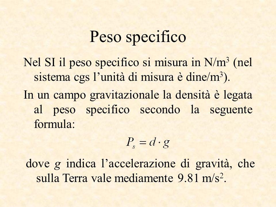 Peso specifico Nel SI il peso specifico si misura in N/m3 (nel sistema cgs l'unità di misura è dine/m3).