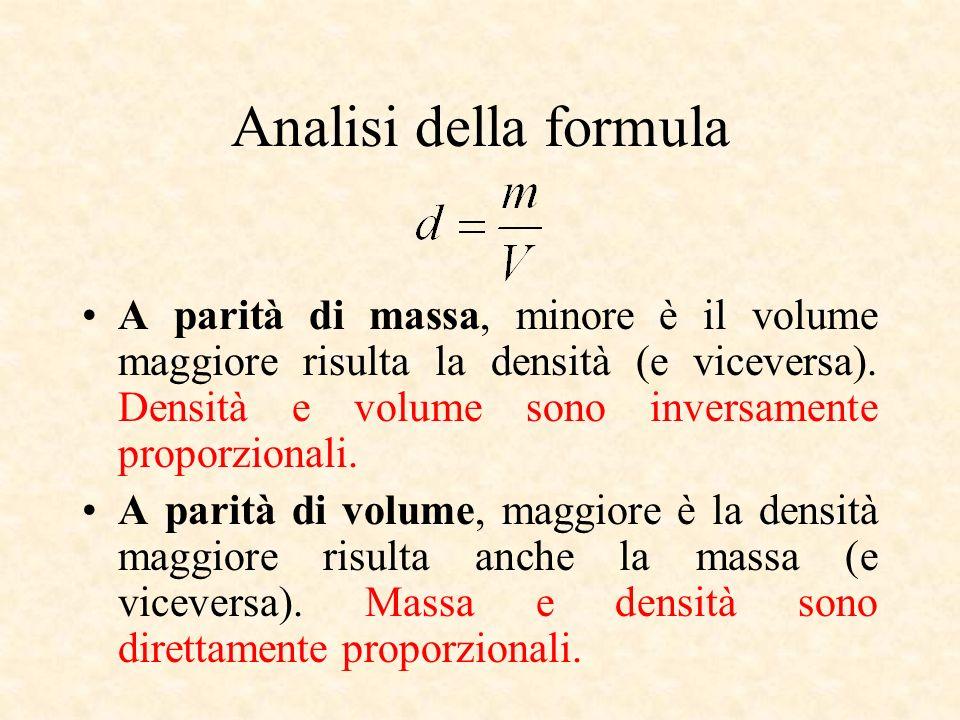 Analisi della formula