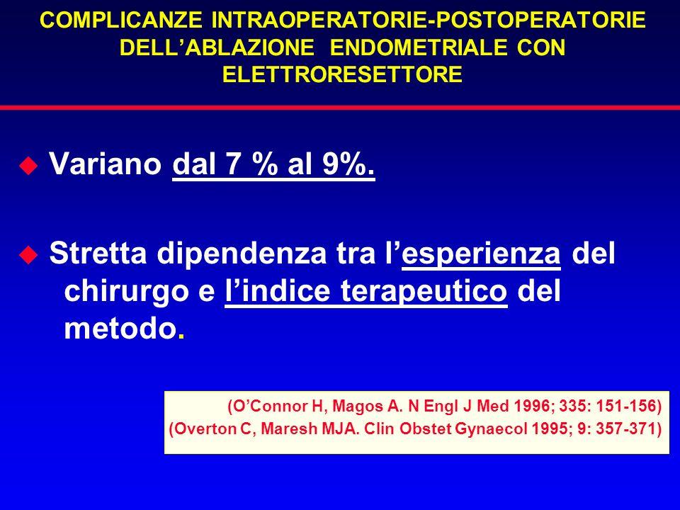 COMPLICANZE INTRAOPERATORIE-POSTOPERATORIE DELL'ABLAZIONE ENDOMETRIALE CON ELETTRORESETTORE