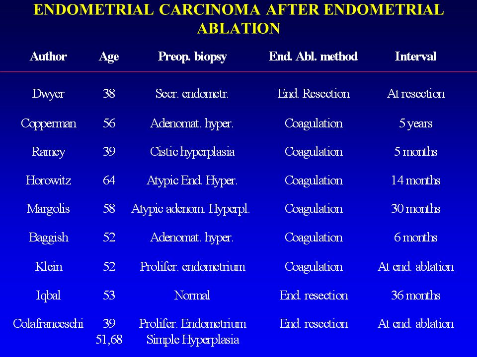 ENDOMETRIAL CARCINOMA AFTER ENDOMETRIAL ABLATION
