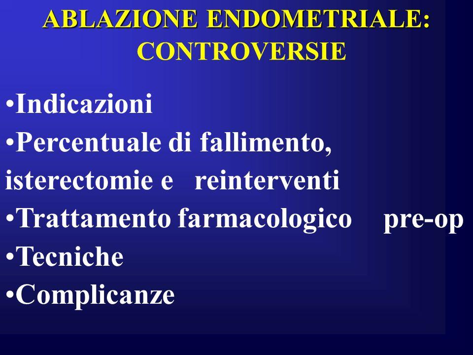 ABLAZIONE ENDOMETRIALE: CONTROVERSIE