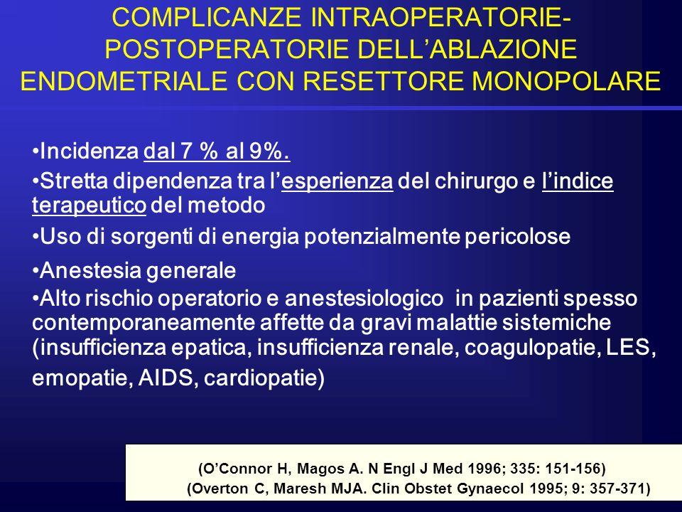COMPLICANZE INTRAOPERATORIE-POSTOPERATORIE DELL'ABLAZIONE ENDOMETRIALE CON RESETTORE MONOPOLARE