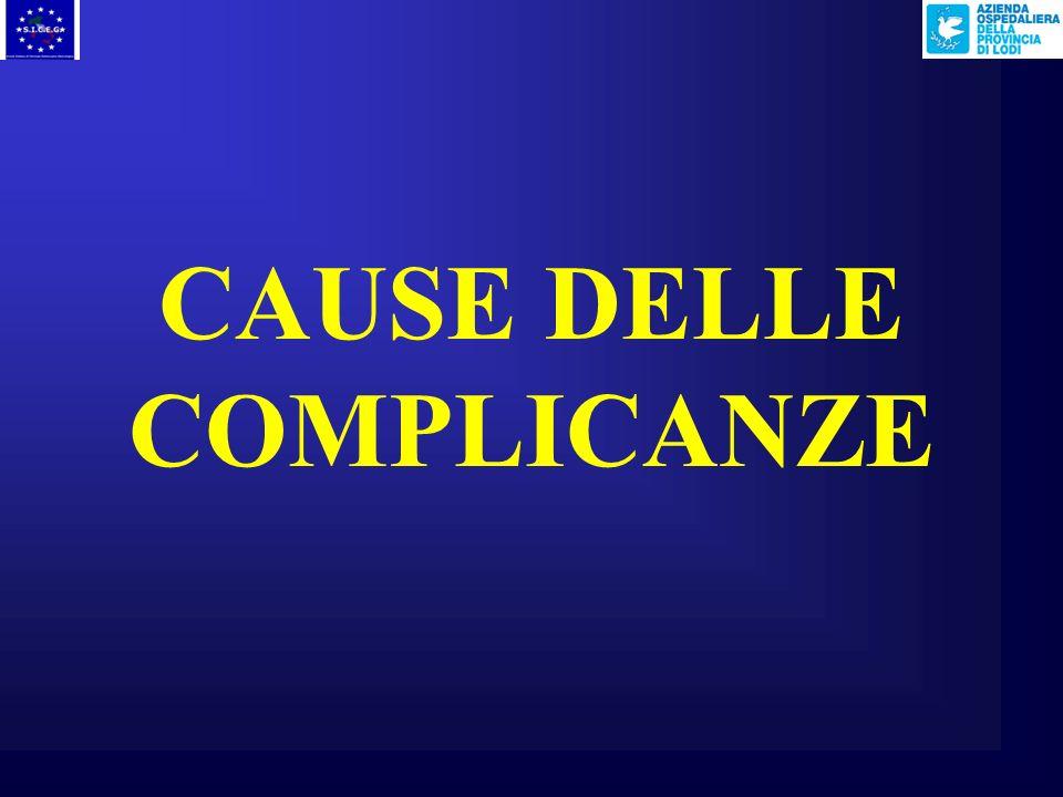 CAUSE DELLE COMPLICANZE