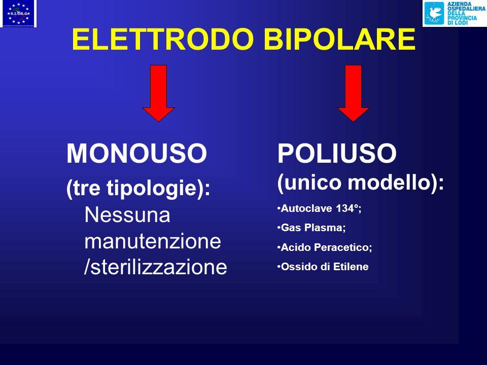 ELETTRODO BIPOLARE MONOUSO POLIUSO (unico modello):