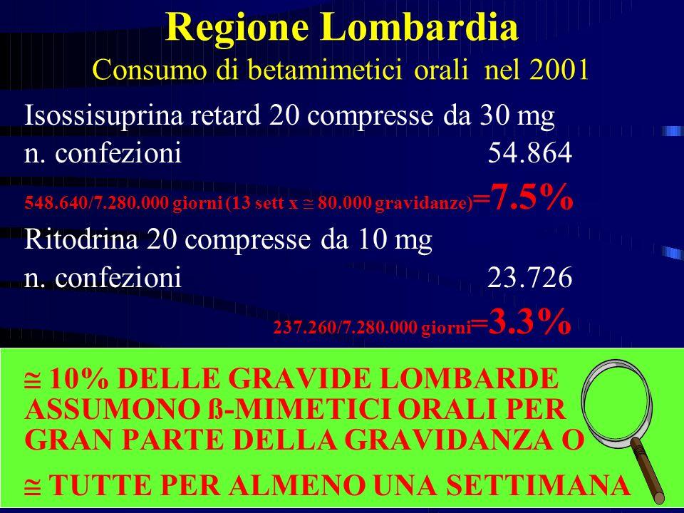 Regione Lombardia Consumo di betamimetici orali nel 2001