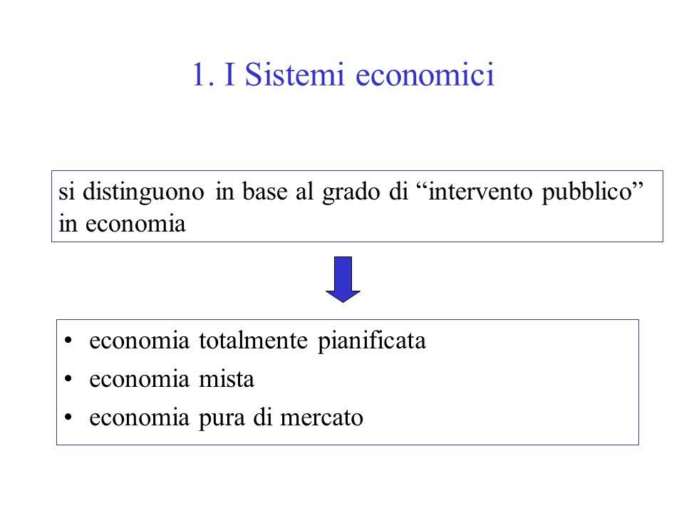1. I Sistemi economici si distinguono in base al grado di intervento pubblico in economia. economia totalmente pianificata.