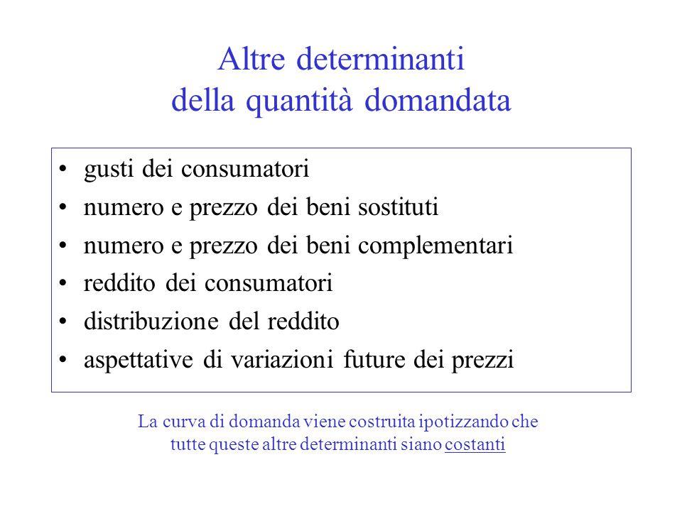 Altre determinanti della quantità domandata