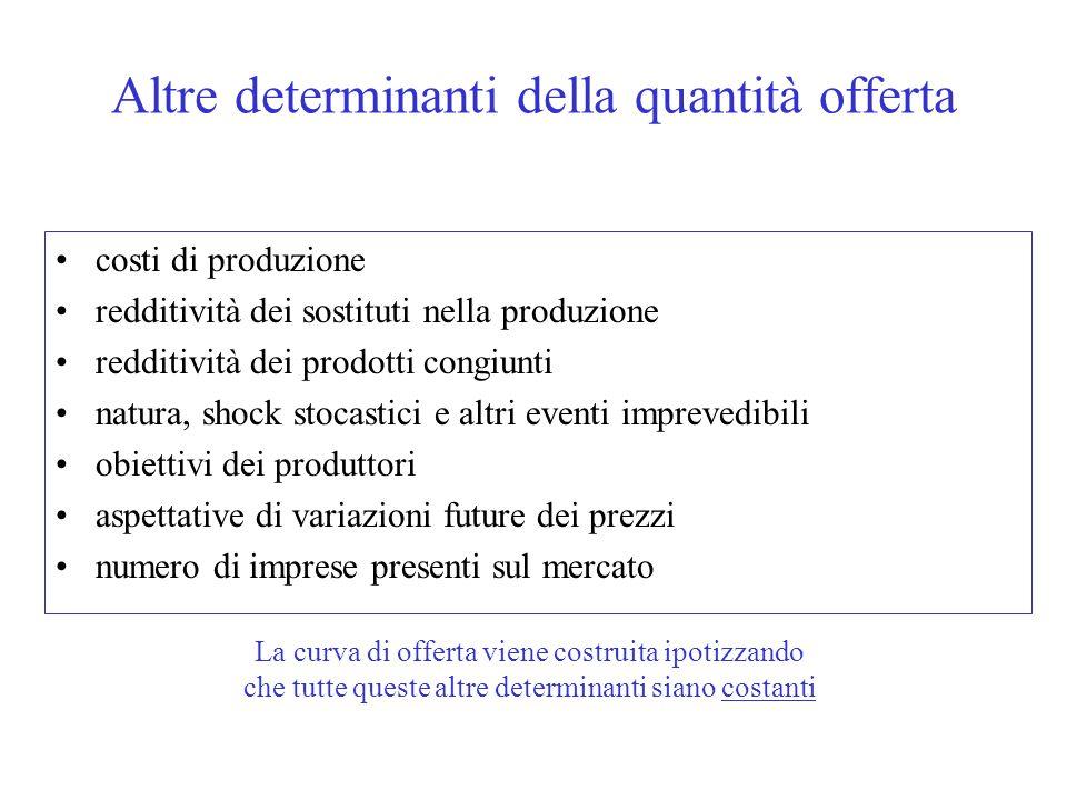 Altre determinanti della quantità offerta
