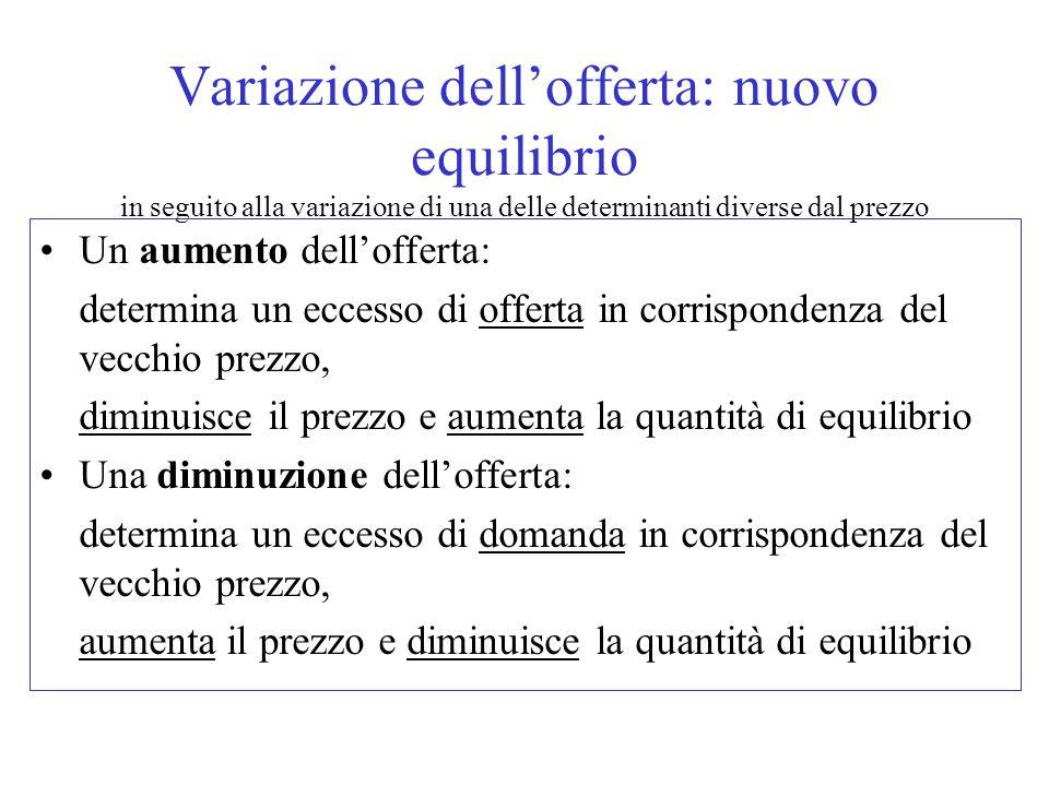 Variazione dell'offerta: nuovo equilibrio in seguito alla variazione di una delle determinanti diverse dal prezzo