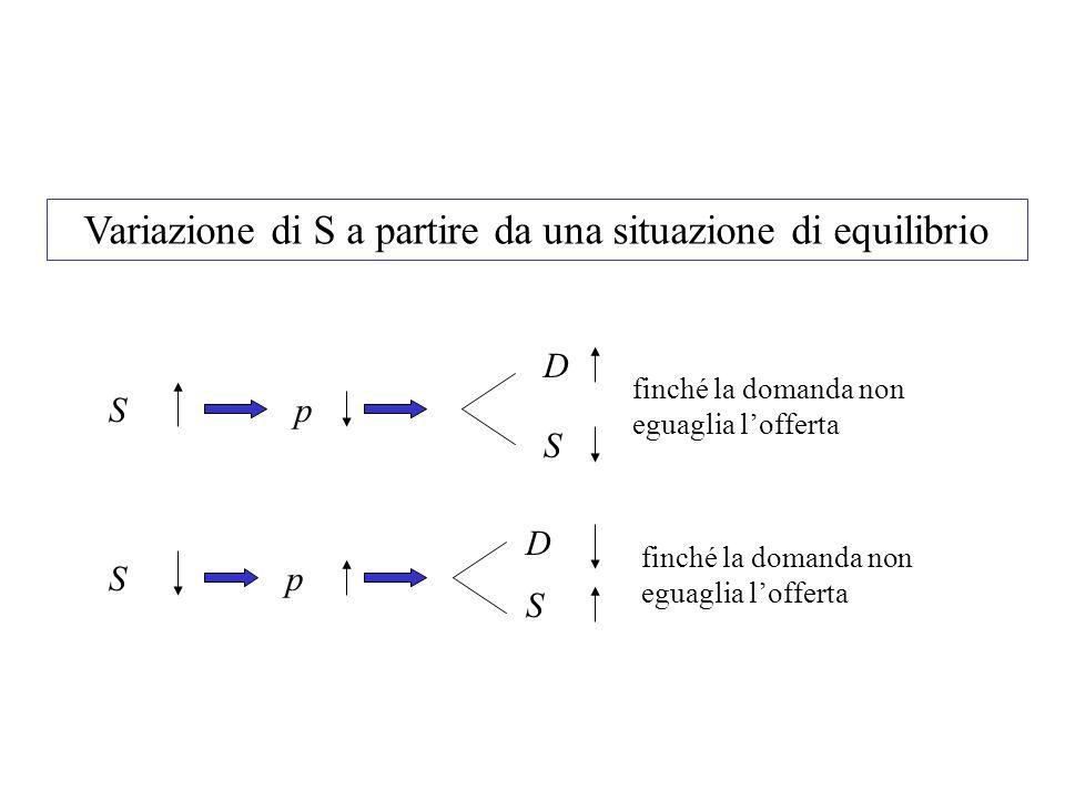 Variazione di S a partire da una situazione di equilibrio