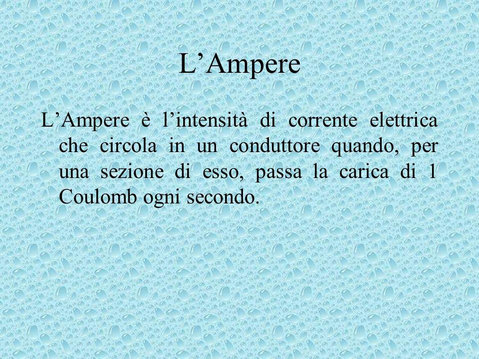 L'Ampere