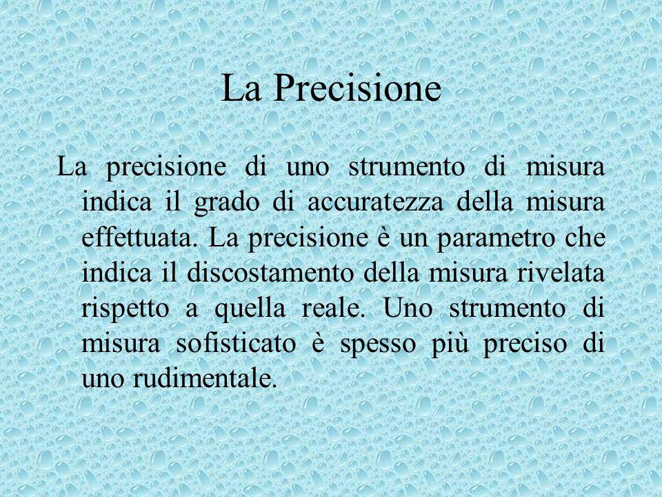 La Precisione