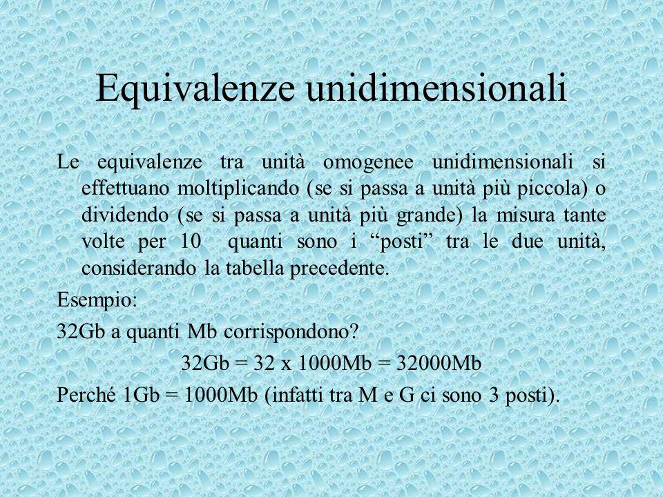 Equivalenze unidimensionali
