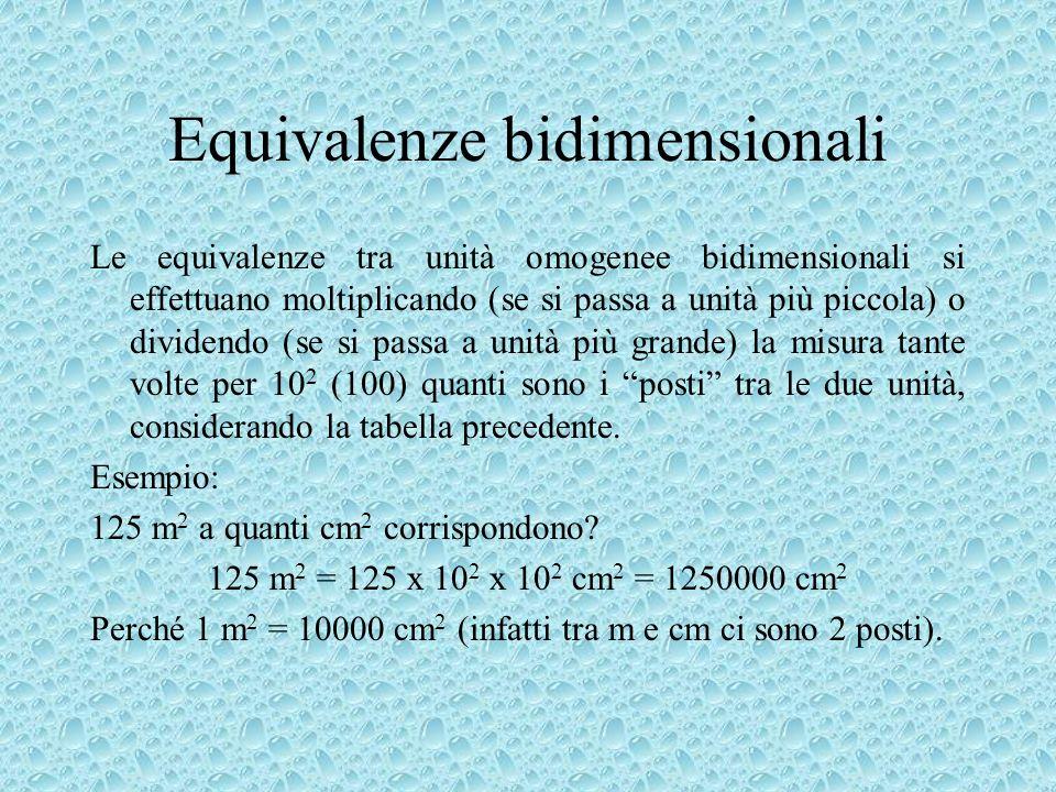 Equivalenze bidimensionali